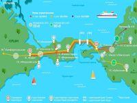Запускается третья нитка энергомоста в Крым