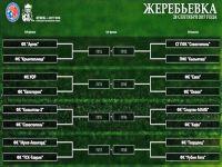 Кубок Крымского футбольного союза