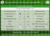 Стартует чемпионат Крыма по футболу