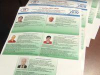 Довыборы депутата Сакского городского совета