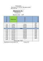Расписание автобуса № 7